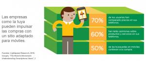 Impulsar las ventas adaptando nuestra web a la tecnología móvil GOMO de Google