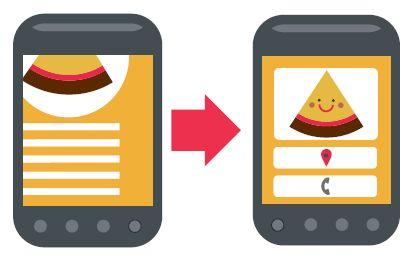Plan de Acción Móvil de Google