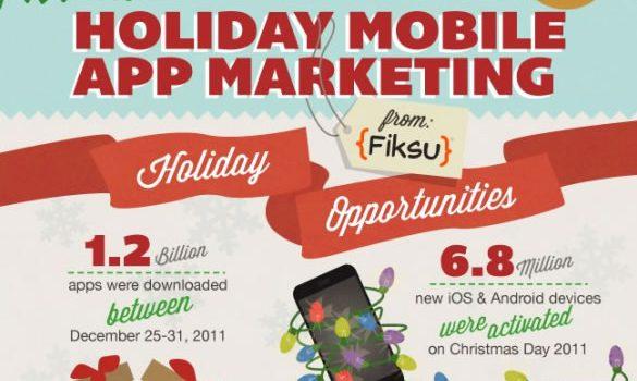 Estrategias Campañas Marketing Online M-Commerce Ecommerce Navidades-2012-2013