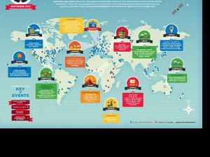 Google for enterpreneurs, Google y el emprendurismo en nuevas tecnologías