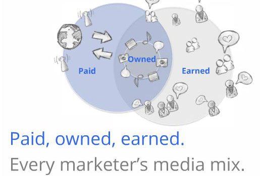 Converge Marketing Plan Media @wildfire
