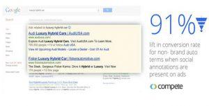 Non-Branded y anuncios con extensión social a Google +