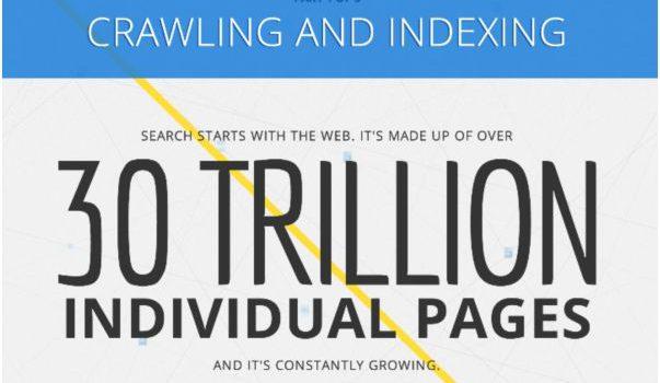 InsideGoogle:howsearchwordspart1