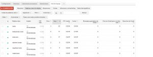 Anuncios en Gmail, Gmail Ads