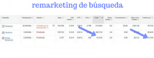 remarketing de búsqueda en google