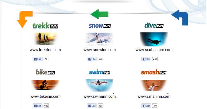 Tiendas online especializadas en material deportivo
